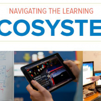 """Graphic: """"Navigating the Learning Ecosystem"""""""