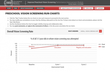 Screenshot of the Vision Screening Perf. Improvement Module project on a smart tablet